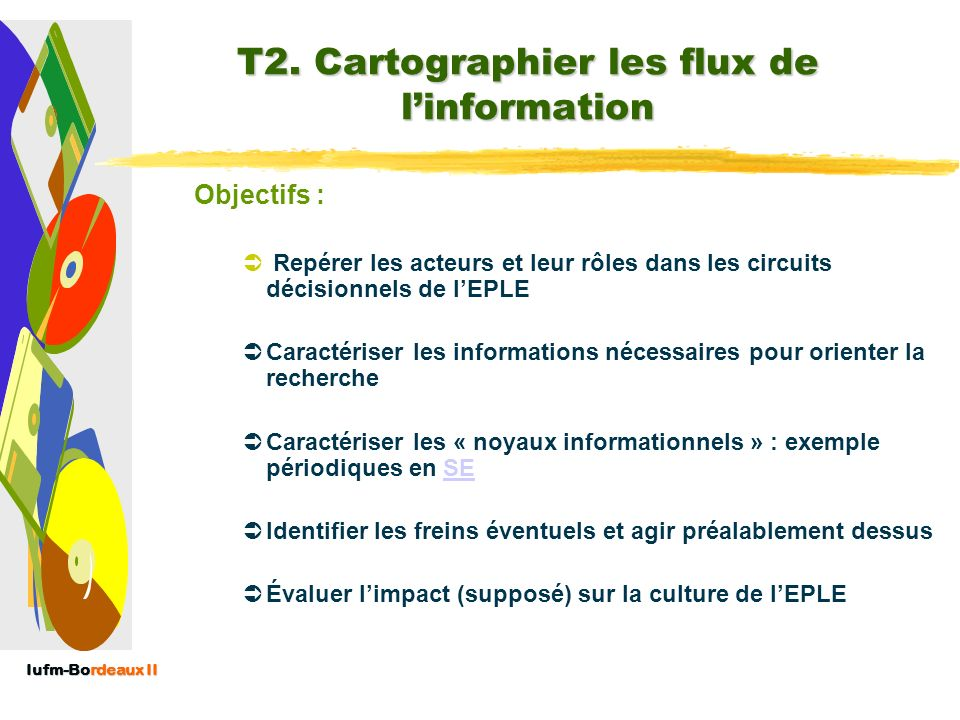 Iufm-Bordeaux II T1. Adopter un logique de projet Budget Résultats lisibles par la Communauté concernée Acteurs impliqués (agents) vs Acteurs concerné