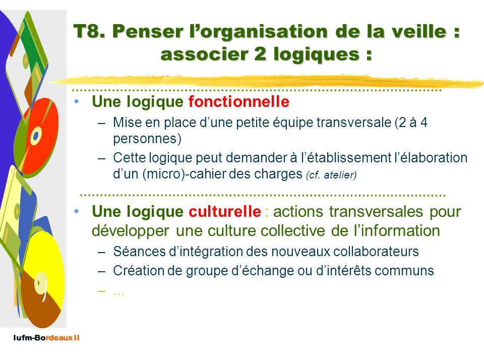 Iufm-Bordeaux II T6. Mettre à disposition les résultats Mettre à disposition des résultats produits de la veille informationnelle Une étude Un dossier