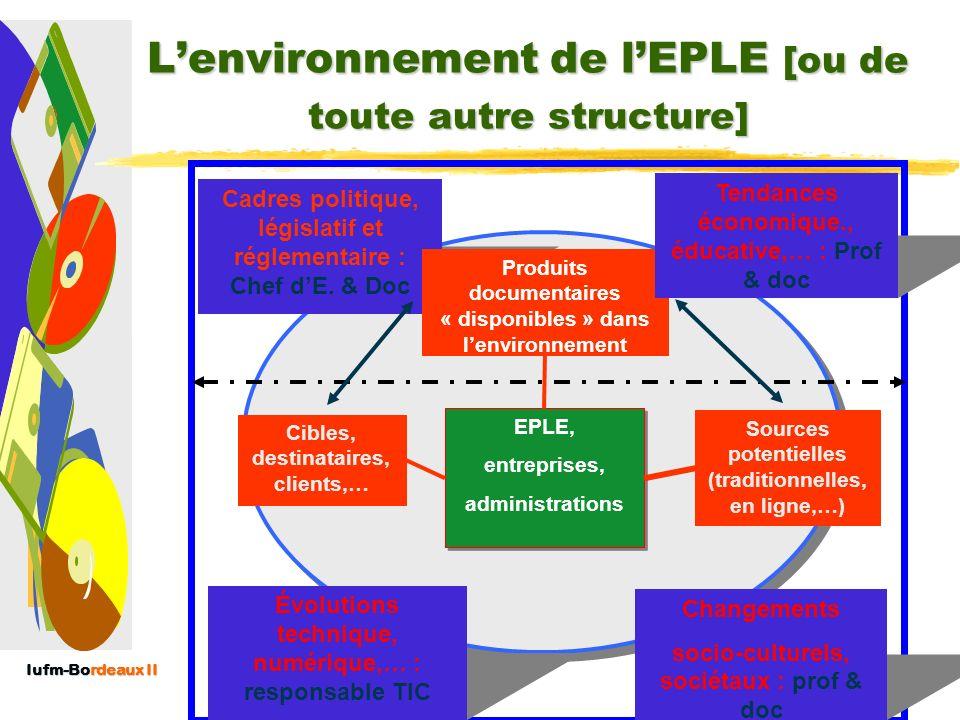 Iufm-Bordeaux II Lenvironnement de lEPLE [ou de toute autre structure] EPLE, entreprises, administrations EPLE, entreprises, administrations Cadres politique, législatif et réglementaire : Chef dE.