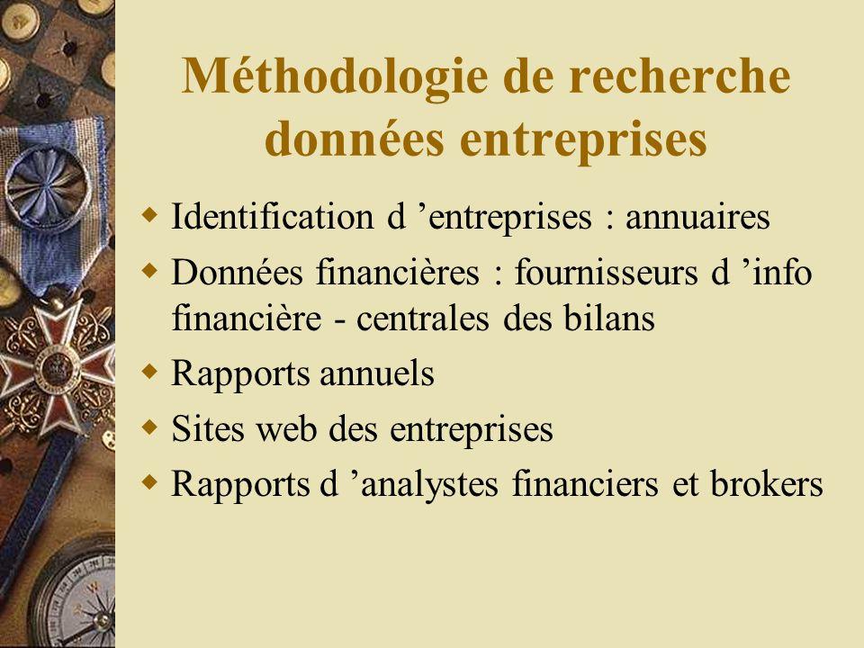 Méthodologie de recherche données entreprises Identification d entreprises : annuaires Données financières : fournisseurs d info financière - centrales des bilans Rapports annuels Sites web des entreprises Rapports d analystes financiers et brokers