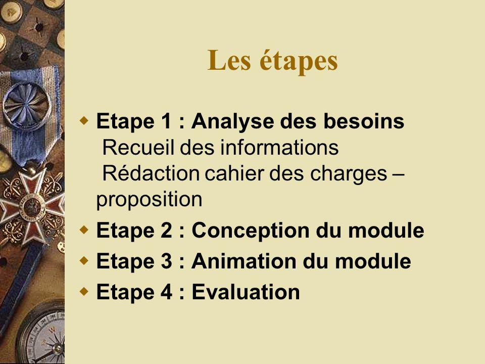 Les étapes Etape 1 : Analyse des besoins Recueil des informations Rédaction cahier des charges – proposition Etape 2 : Conception du module Etape 3 : Animation du module Etape 4 : Evaluation
