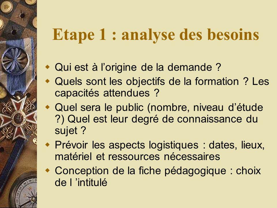 Etape 1 : analyse des besoins Qui est à lorigine de la demande .