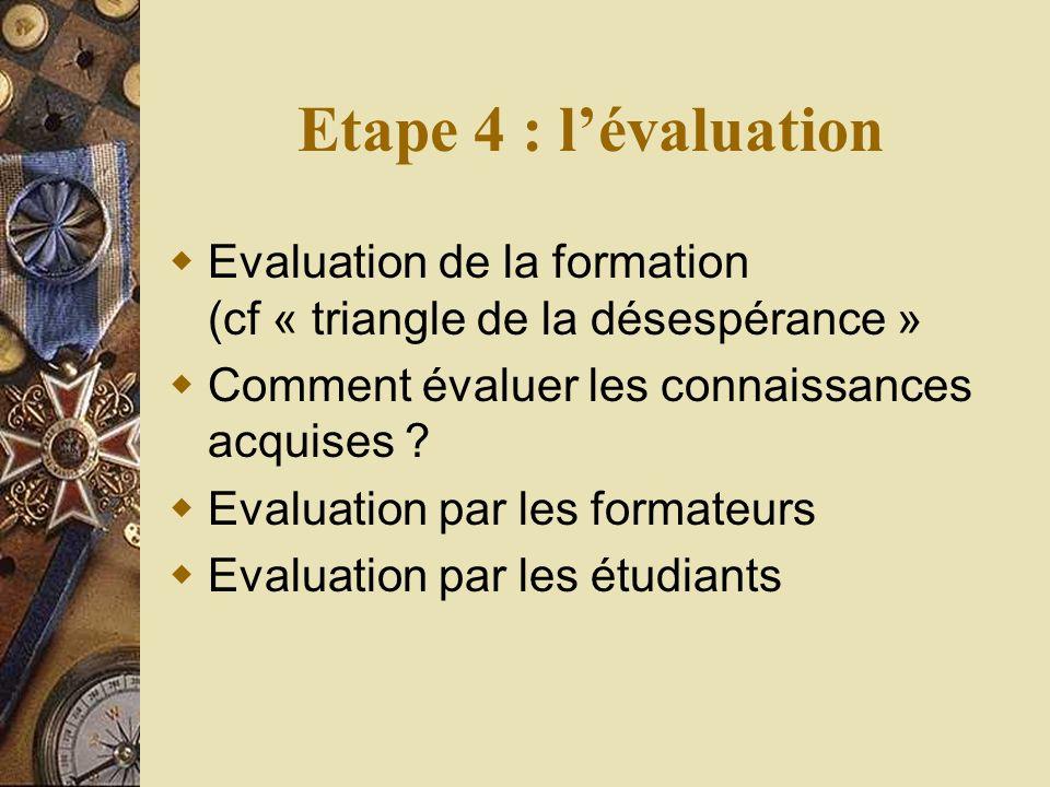 Etape 4 : lévaluation Evaluation de la formation (cf « triangle de la désespérance » Comment évaluer les connaissances acquises .
