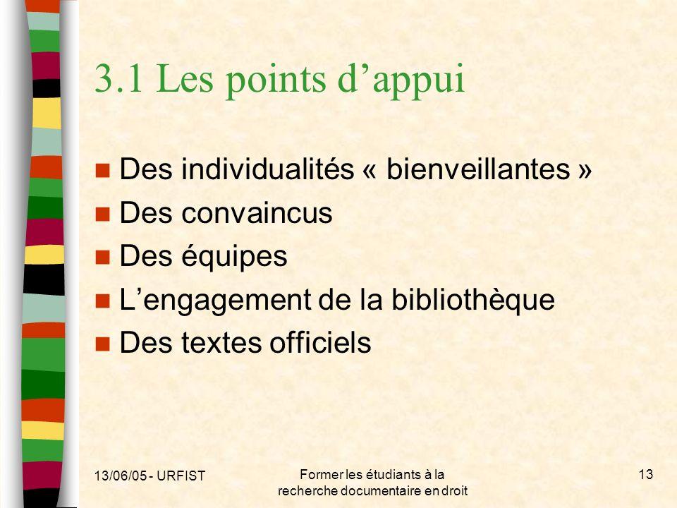 13/06/05 - URFIST Former les étudiants à la recherche documentaire en droit 13 3.1 Les points dappui Des individualités « bienveillantes » Des convain