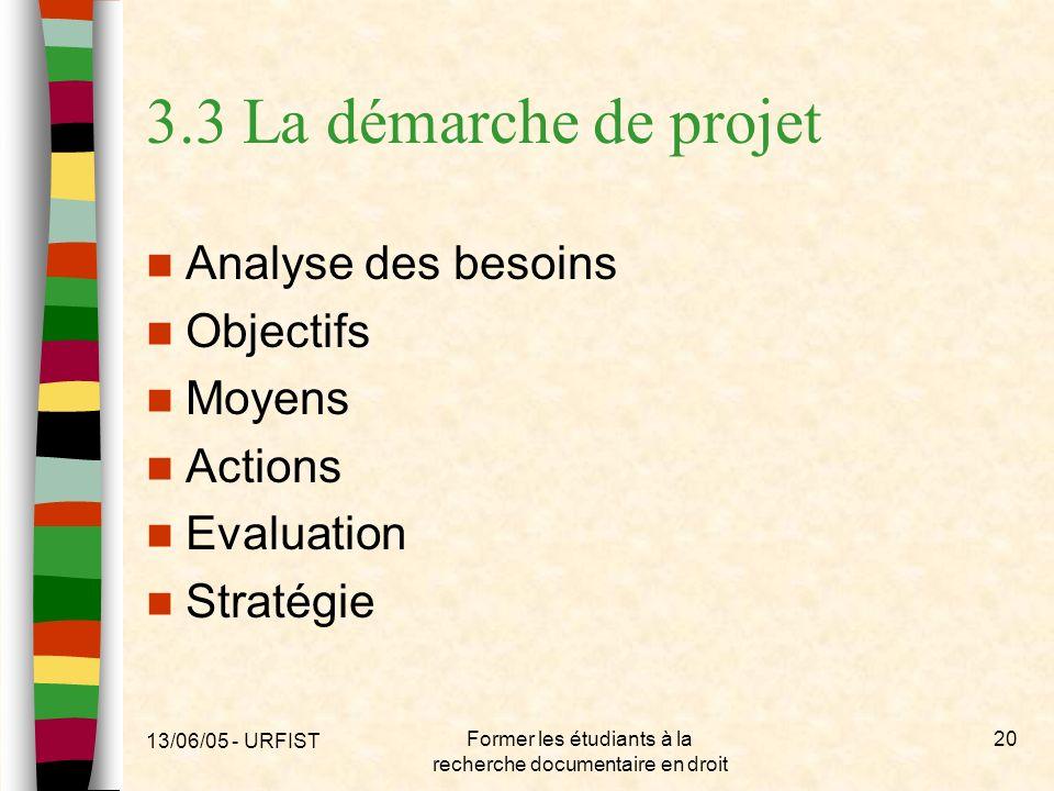 13/06/05 - URFIST Former les étudiants à la recherche documentaire en droit 20 3.3 La démarche de projet Analyse des besoins Objectifs Moyens Actions