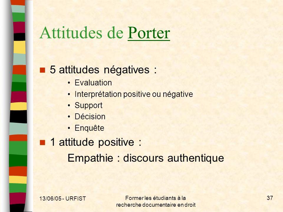13/06/05 - URFIST Former les étudiants à la recherche documentaire en droit 37 Attitudes de PorterPorter 5 attitudes négatives : Evaluation Interpréta