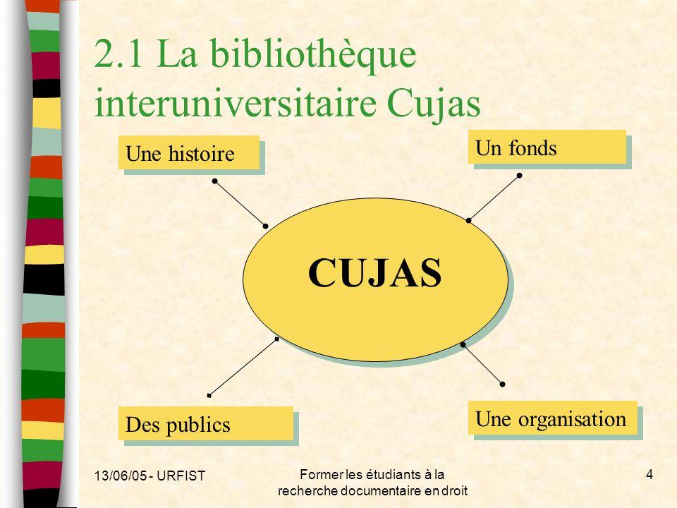 13/06/05 - URFIST Former les étudiants à la recherche documentaire en droit 4 2.1 La bibliothèque interuniversitaire Cujas Une histoire Des publics Un