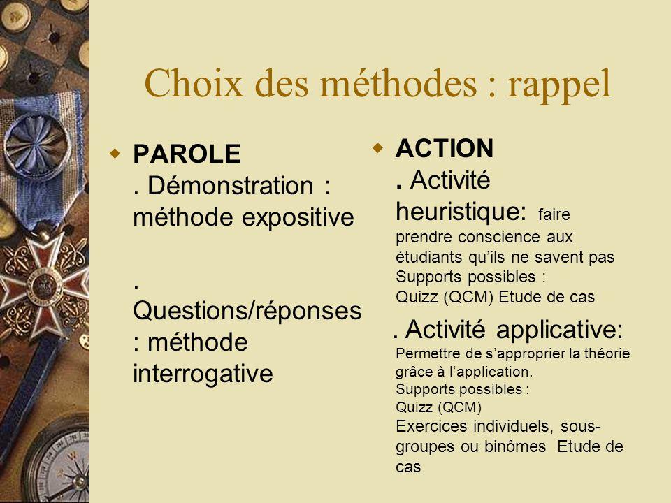 Choix des méthodes : rappel PAROLE. Démonstration : méthode expositive. Questions/réponses : méthode interrogative ACTION. Activité heuristique: faire