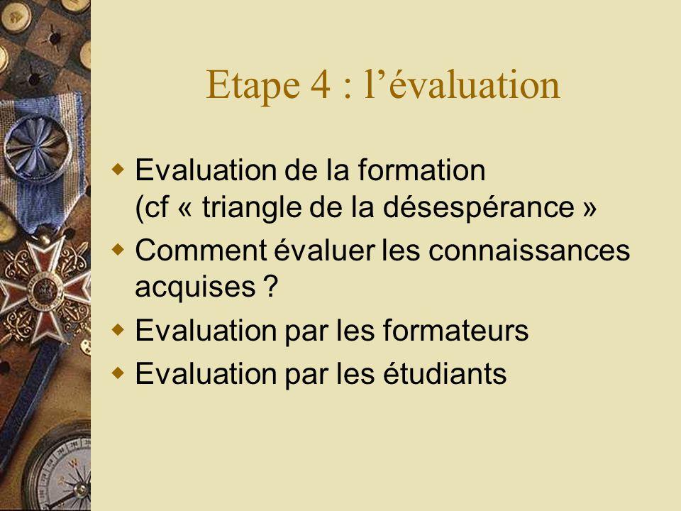 Etape 4 : lévaluation Evaluation de la formation (cf « triangle de la désespérance » Comment évaluer les connaissances acquises ? Evaluation par les f