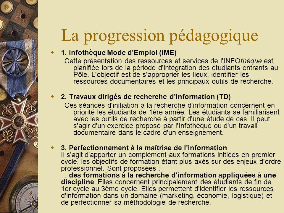 La progression pédagogique 1. Infothèque Mode d'Emploi (IME) Cette présentation des ressources et services de l'INFOthèque est planifiée lors de la pé