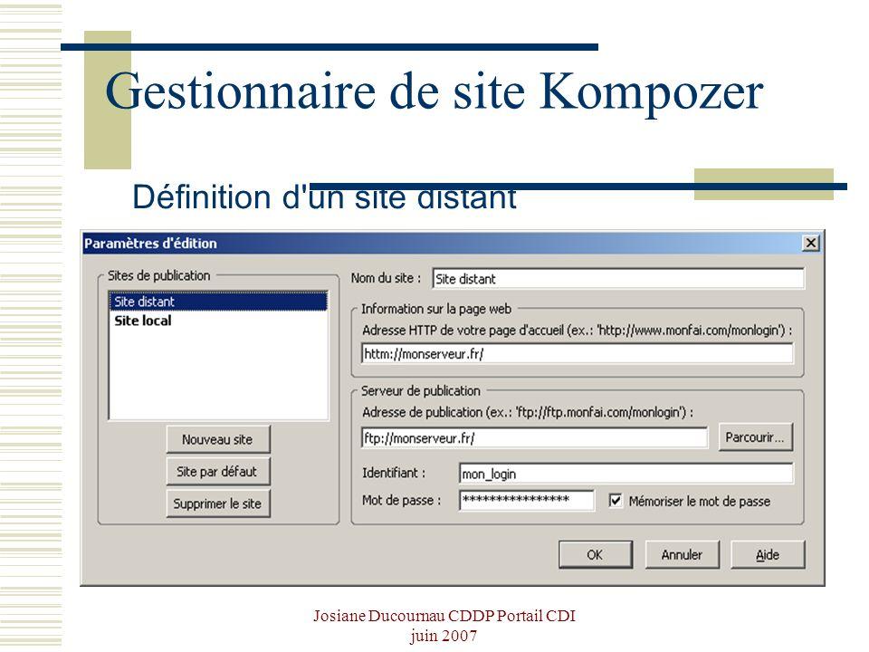 Josiane Ducournau CDDP Portail CDI juin 2007 Gestionnaire de site Kompozer Définition d'un site distant