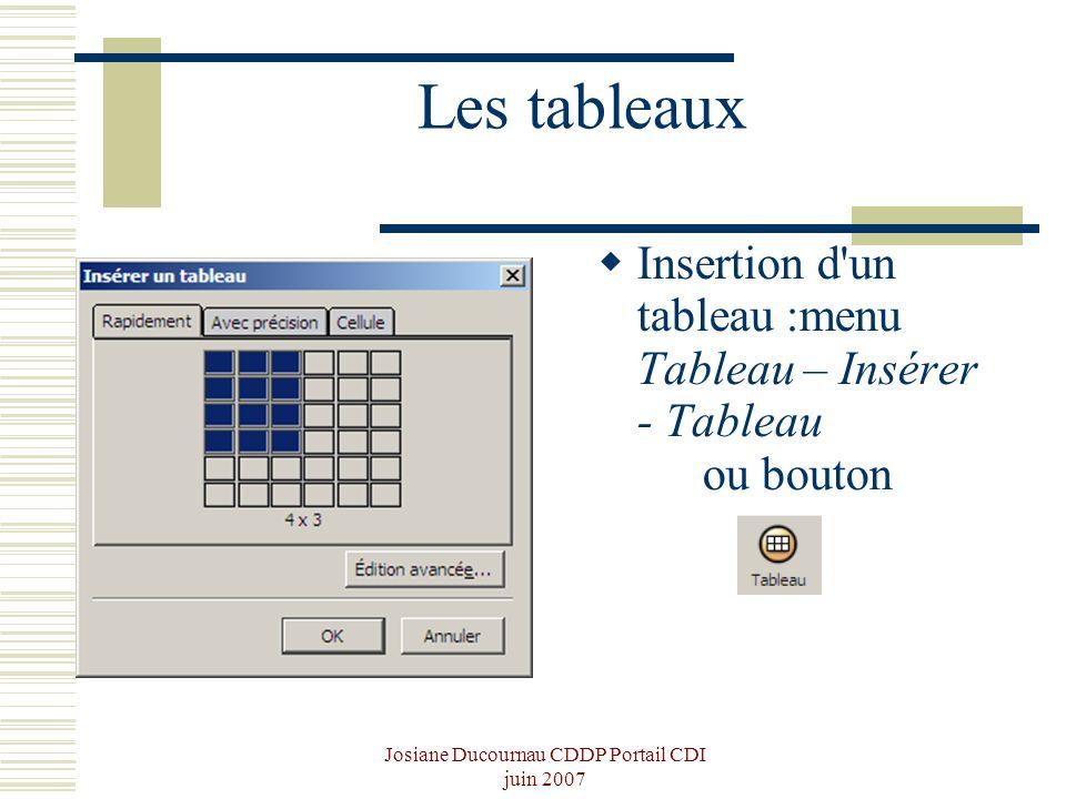 Josiane Ducournau CDDP Portail CDI juin 2007 Les tableaux Insertion d'un tableau :menu Tableau – Insérer - Tableau ou bouton