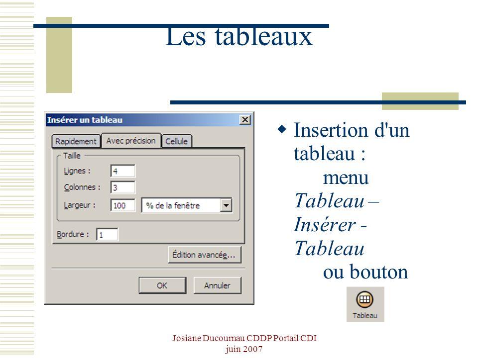 Josiane Ducournau CDDP Portail CDI juin 2007 Les tableaux Insertion d'un tableau : menu Tableau – Insérer - Tableau ou bouton