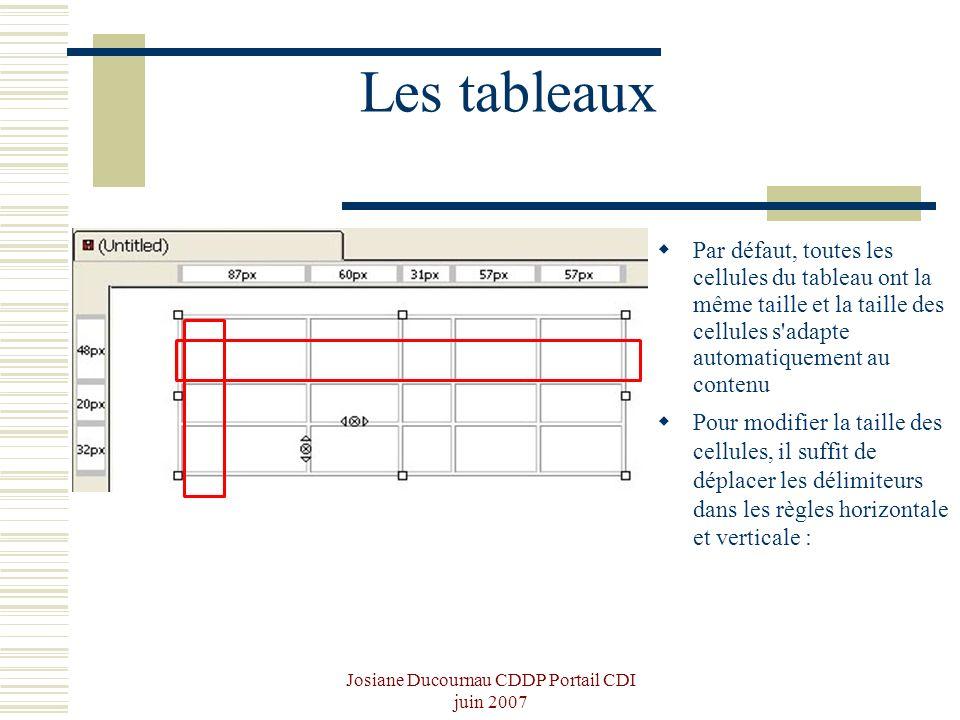 Josiane Ducournau CDDP Portail CDI juin 2007 Les tableaux Par défaut, toutes les cellules du tableau ont la même taille et la taille des cellules s'ad