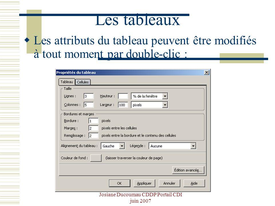 Josiane Ducournau CDDP Portail CDI juin 2007 Les tableaux Les attributs du tableau peuvent être modifiés à tout moment par double-clic :