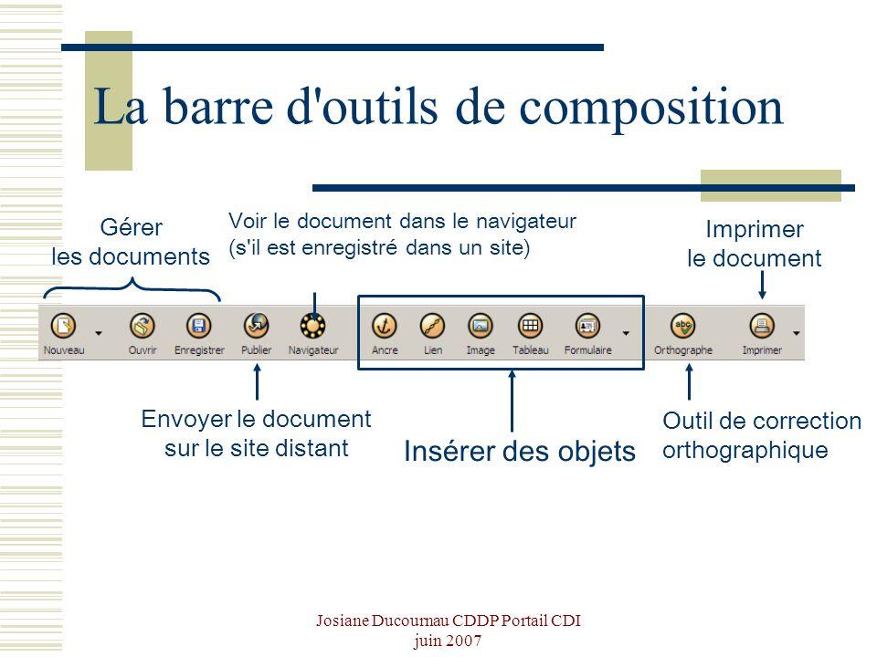 Josiane Ducournau CDDP Portail CDI juin 2007 La barre d'outils de composition Gérer les documents Envoyer le document sur le site distant Voir le docu