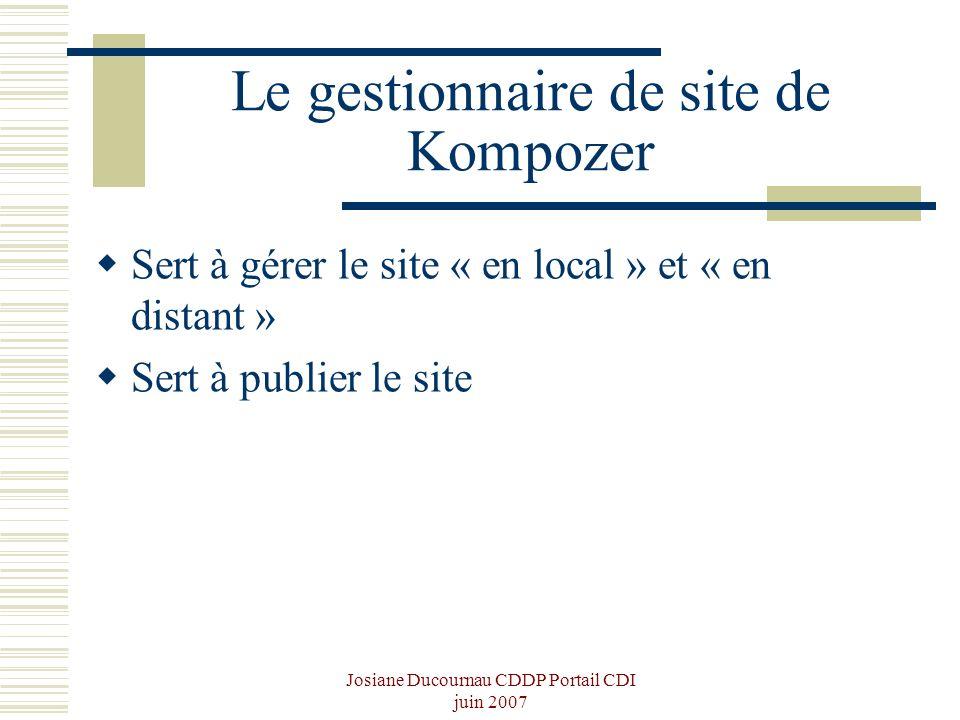 Josiane Ducournau CDDP Portail CDI juin 2007 Le gestionnaire de site de Kompozer Sert à gérer le site « en local » et « en distant » Sert à publier le