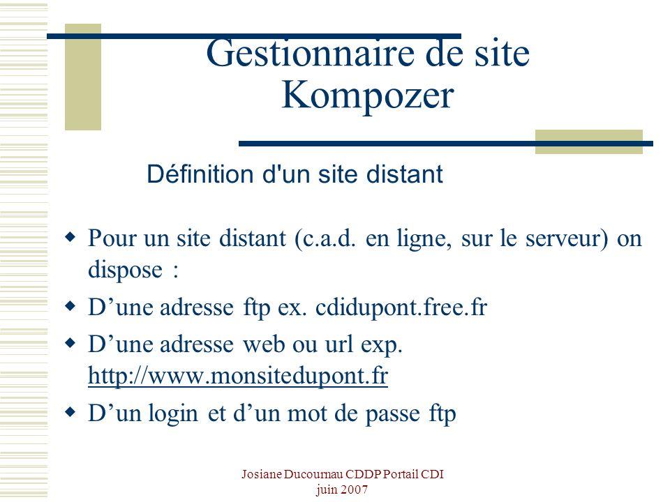 Josiane Ducournau CDDP Portail CDI juin 2007 Gestionnaire de site Kompozer Pour un site distant (c.a.d. en ligne, sur le serveur) on dispose : Dune ad