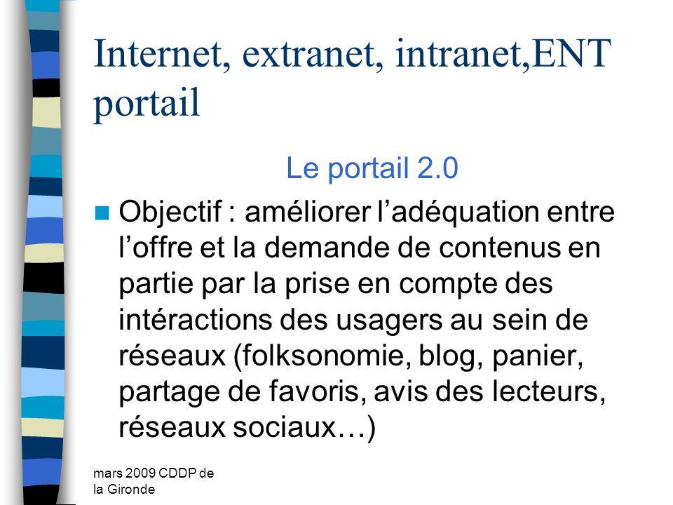 mars 2009 CDDP de la Gironde Internet, extranet, intranet,ENT portail Le portail 2.0 Objectif : améliorer ladéquation entre loffre et la demande de co