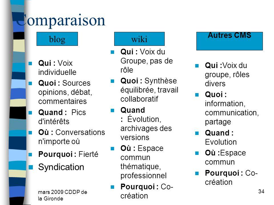 mars 2009 CDDP de la Gironde Comparaison Qui : Voix individuelle Quoi : Sources opinions, débat, commentaires Quand : Pics d'intérêts Où : Conversatio