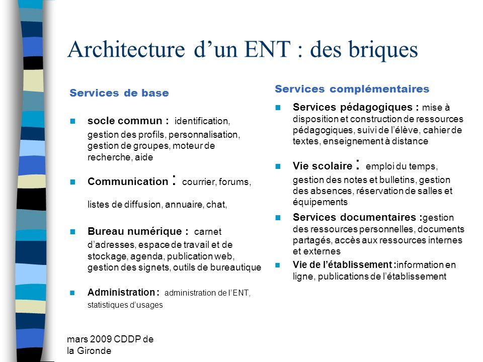 mars 2009 CDDP de la Gironde Architecture dun ENT : des briques Services de base socle commun : identification, gestion des profils, personnalisation,