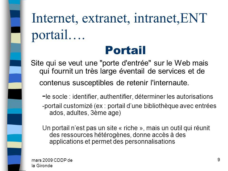 mars 2009 CDDP de la Gironde 9 Internet, extranet, intranet,ENT portail…. Portail Site qui se veut une