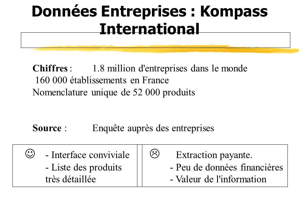 Données Entreprises : Kompass International - Extraction payante. - Peu de données financières - Valeur de l'information Chiffres : 1.8 million d'entr