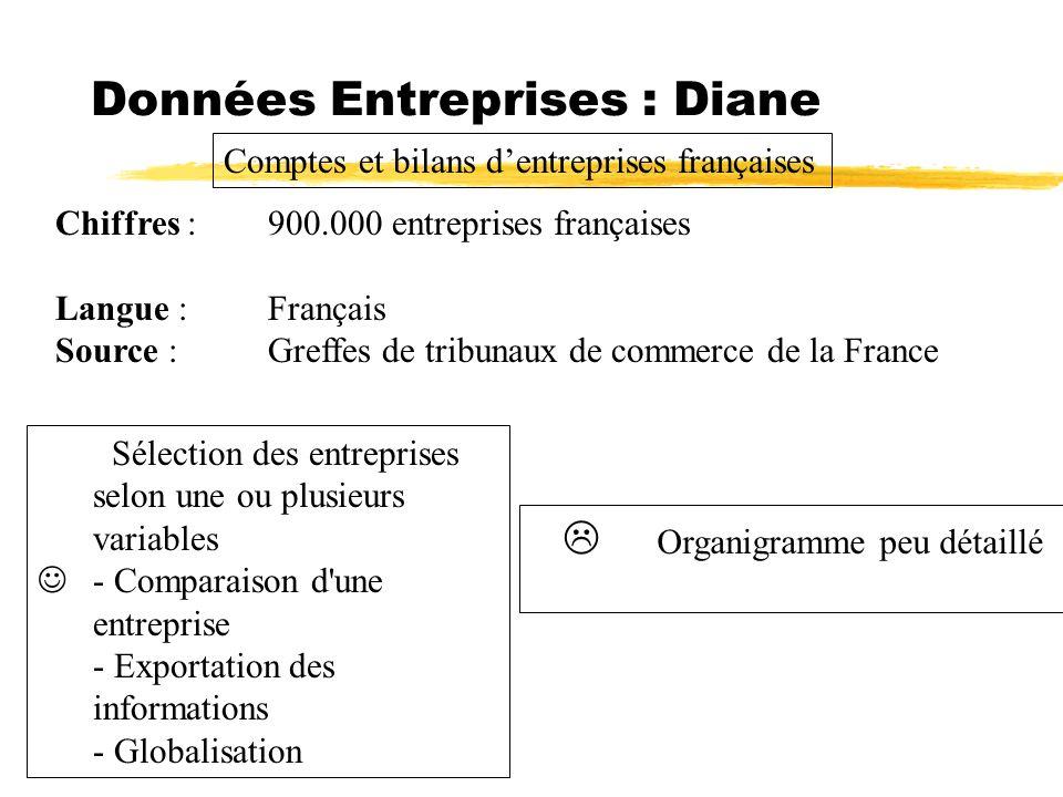 Données Entreprises : Diane - Organigramme peu détaillé Chiffres : 900.000 entreprises françaises entreprises - Couverture : France Langue : Français