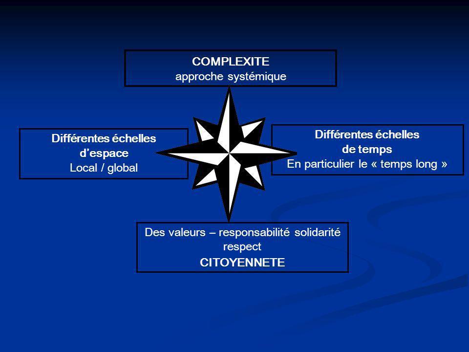 Le DD… diversité des approches ….et les outils de la mise en œuvre du développement durable éducation technologie institutions Les piliers du DD vus c