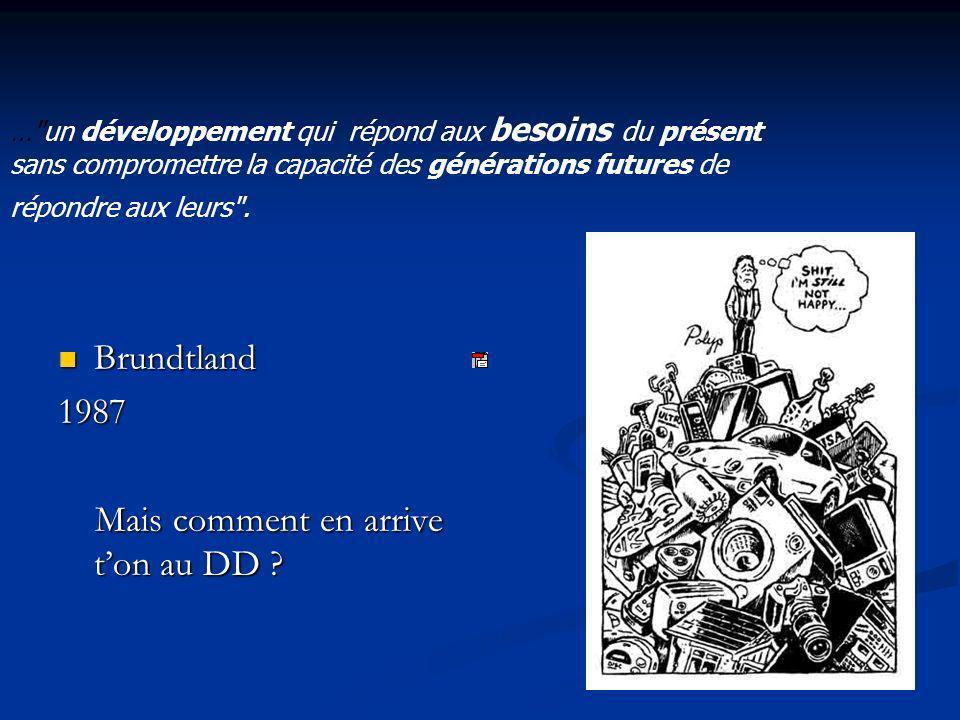EDD : enjeux de formation citoyenne Journée de formation Professeurs documentalistes Landes Le 3 décembre 2009