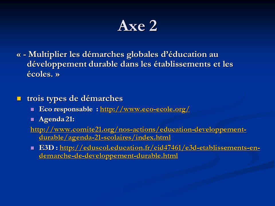 Les enseignements disciplinaires et le croisement de leurs apports Dans le cadre de chaque discipline, des chapitres se prêtant à une approche EDD Dan