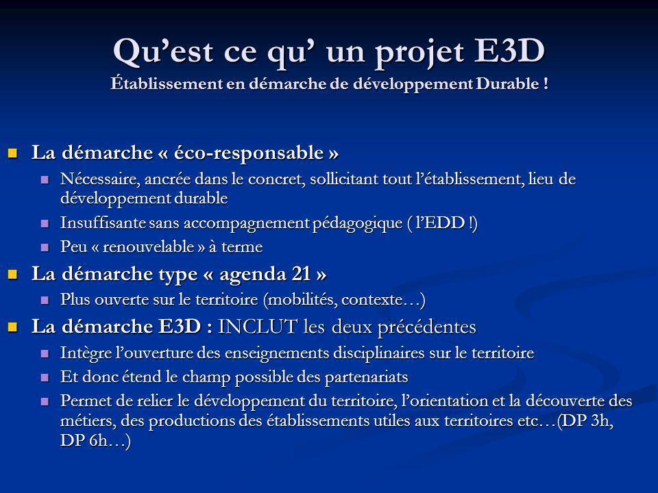 Les projets sur lEDD Des projets inclus dans le projet détablissement. Des projets inclus dans le projet détablissement. Dans tous les dispositifs plu