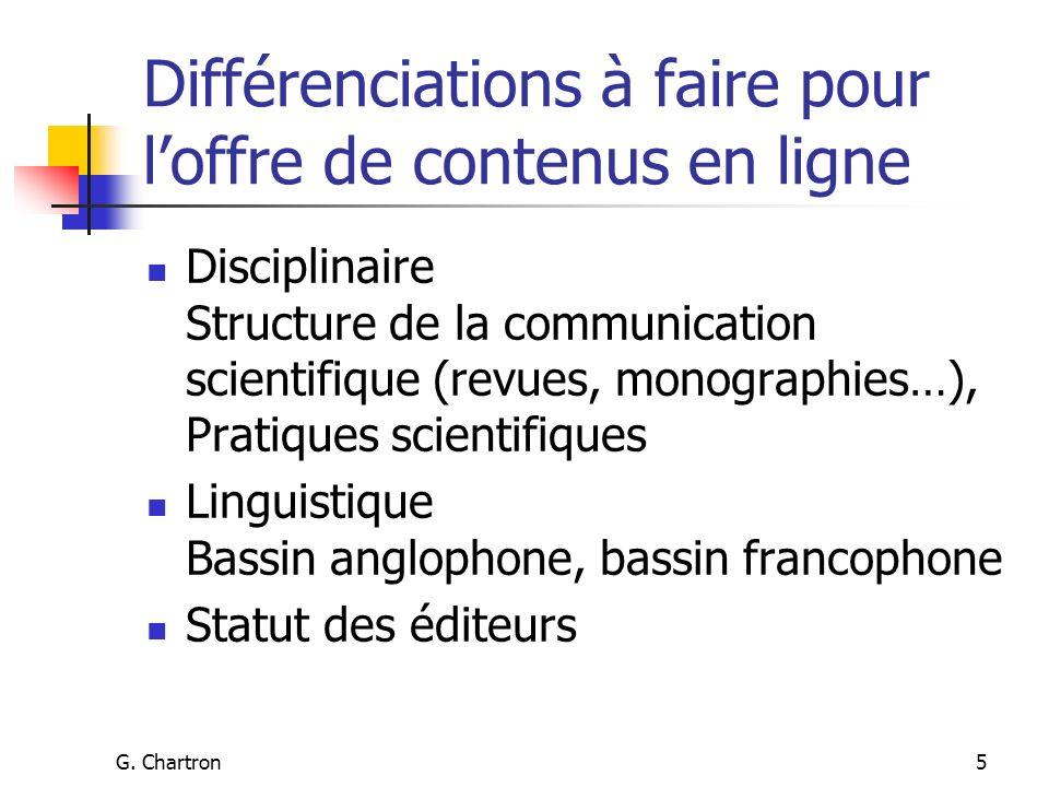 G. Chartron5 Différenciations à faire pour loffre de contenus en ligne Disciplinaire Structure de la communication scientifique (revues, monographies…