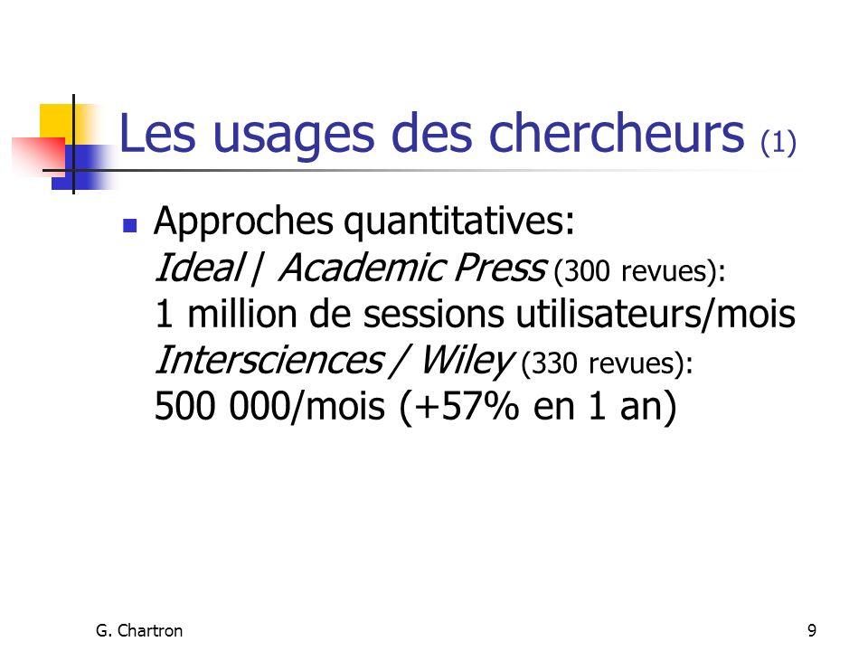 G. Chartron9 Les usages des chercheurs (1) Approches quantitatives: Ideal / Academic Press (300 revues): 1 million de sessions utilisateurs/mois Inter