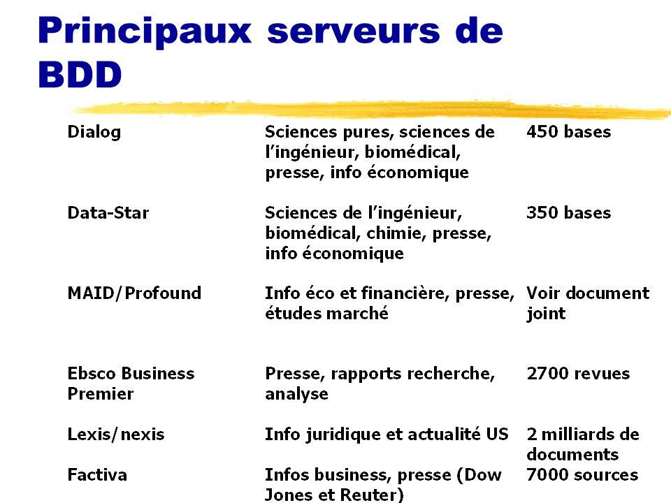 Principaux serveurs de BDD