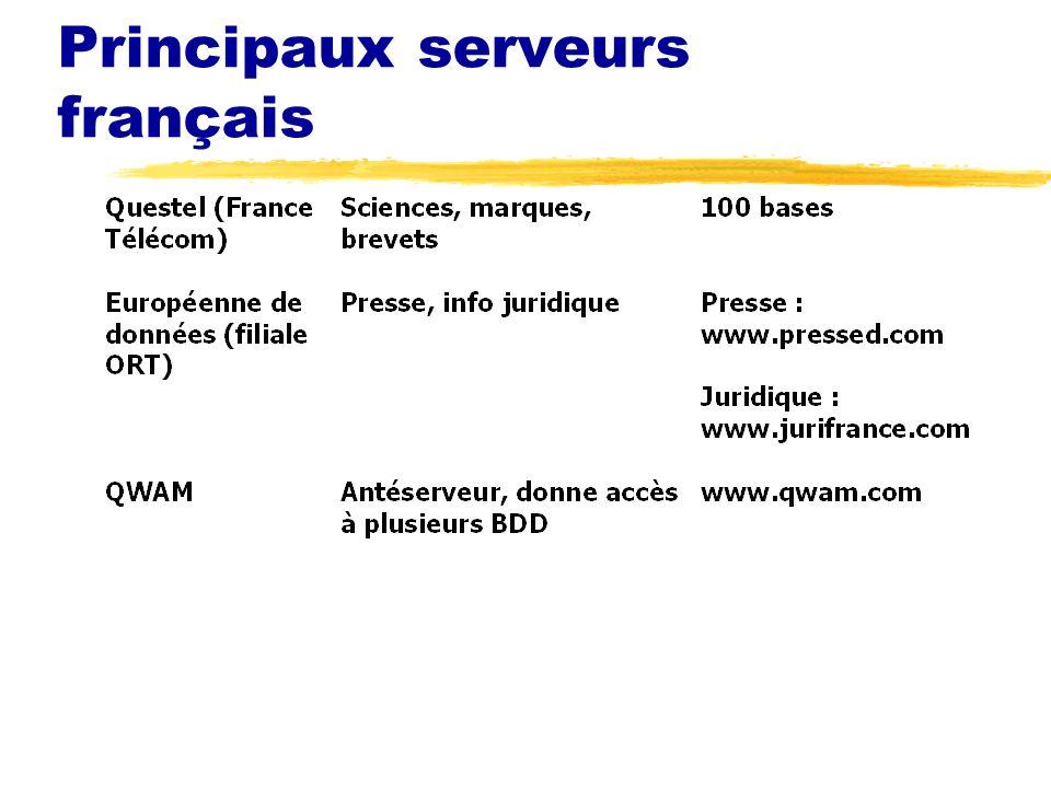 Principaux serveurs français