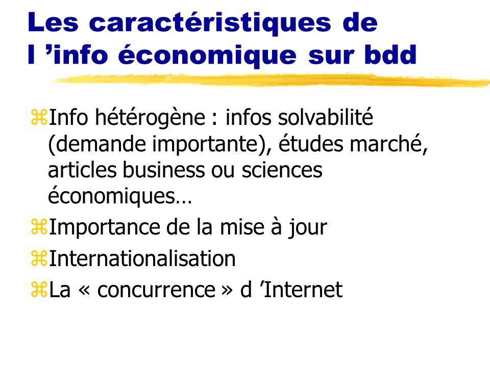 Les caractéristiques de l info économique sur bdd zInfo hétérogène : infos solvabilité (demande importante), études marché, articles business ou sciences économiques… zImportance de la mise à jour zInternationalisation zLa « concurrence » d Internet