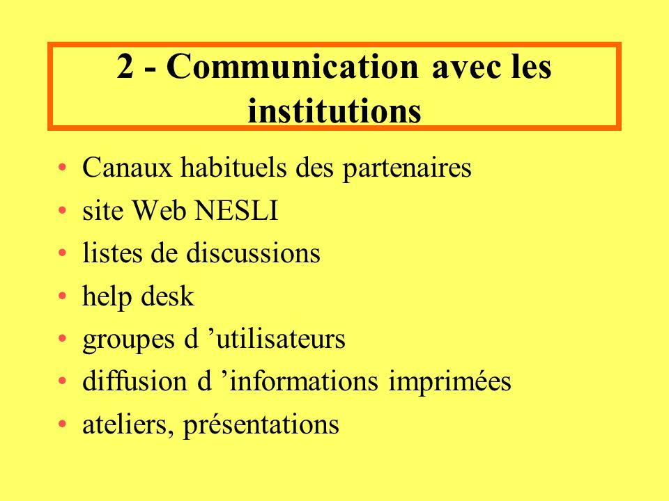 2 - Communication avec les institutions Canaux habituels des partenaires site Web NESLI listes de discussions help desk groupes d utilisateurs diffusion d informations imprimées ateliers, présentations