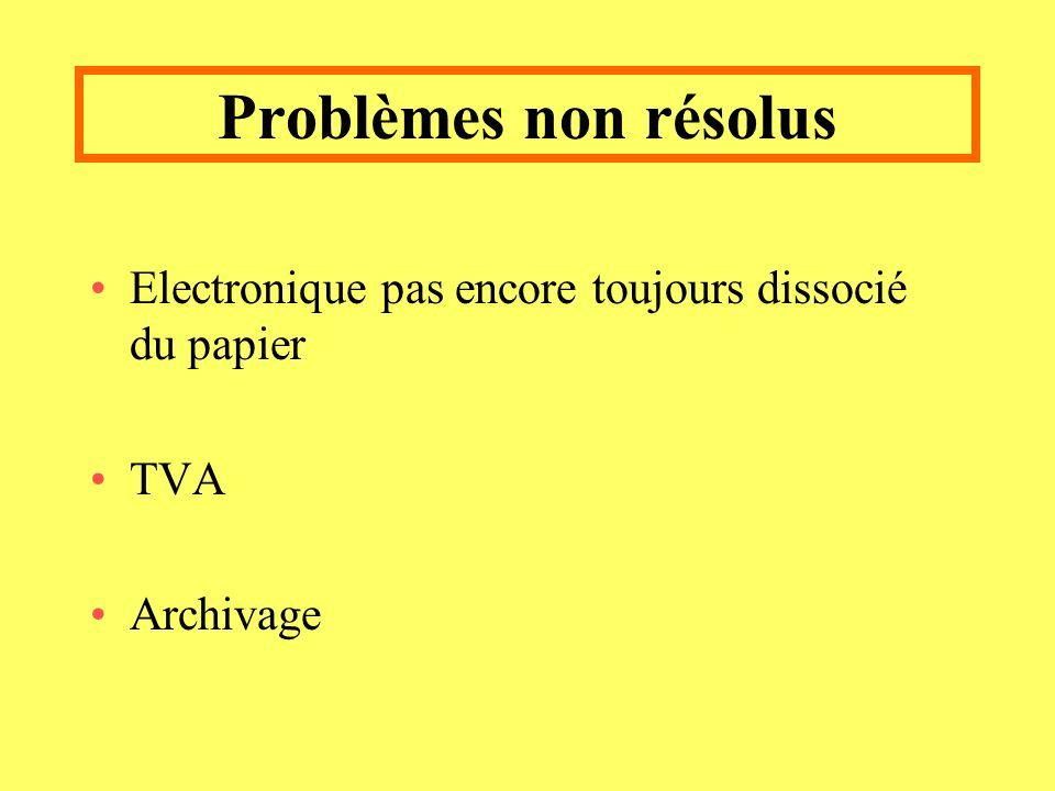 Problèmes non résolus Electronique pas encore toujours dissocié du papier TVA Archivage