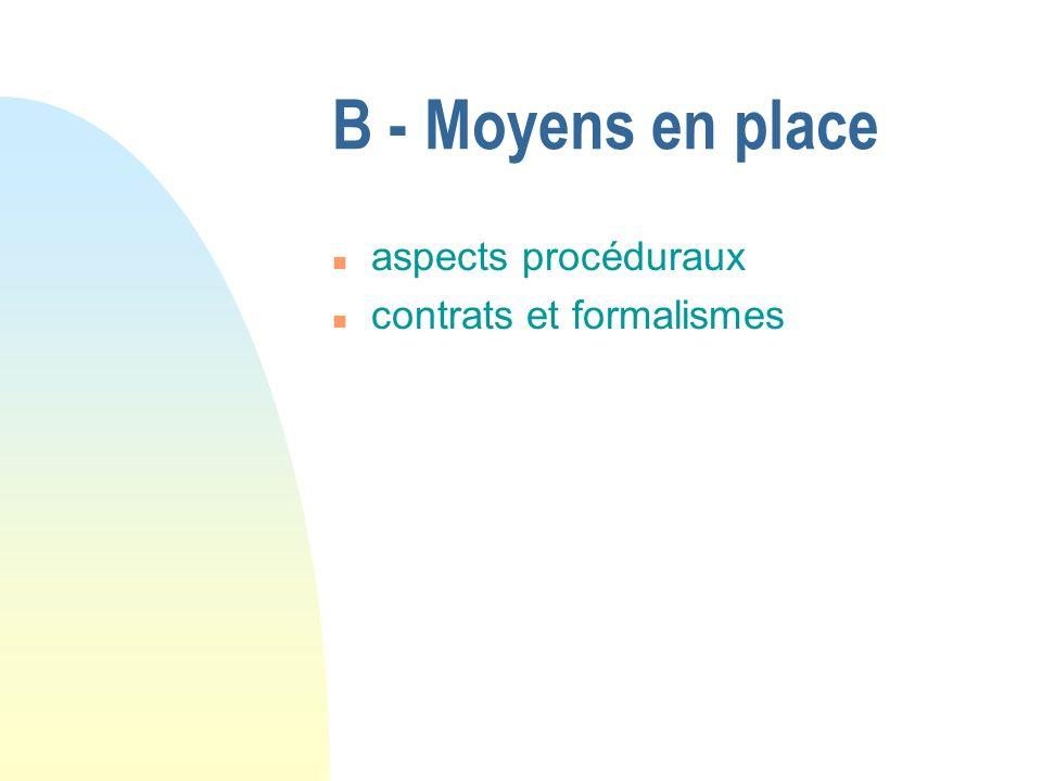 B - Moyens en place n aspects procéduraux n contrats et formalismes