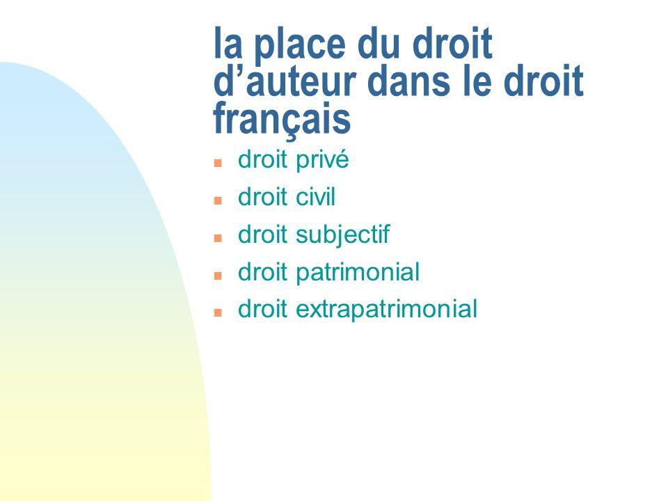 la place du droit dauteur dans le droit français n droit privé n droit civil n droit subjectif n droit patrimonial n droit extrapatrimonial