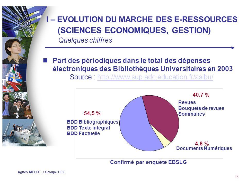 Agnès MELOT / Groupe HEC 10 Forte progression des budgets des BU destinés à lachat de ressources électroniques : hausse de 50 % des dépenses électroniques des Bibliothèques Universitaires de 1990 à 2000 + 27 % en 2001 + 34% en 2002, + 17% en 2003.