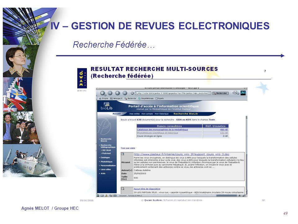 Agnès MELOT / Groupe HEC 48 IV – GESTION DE REVUES ECLECTRONIQUES Recherche Fédérée…