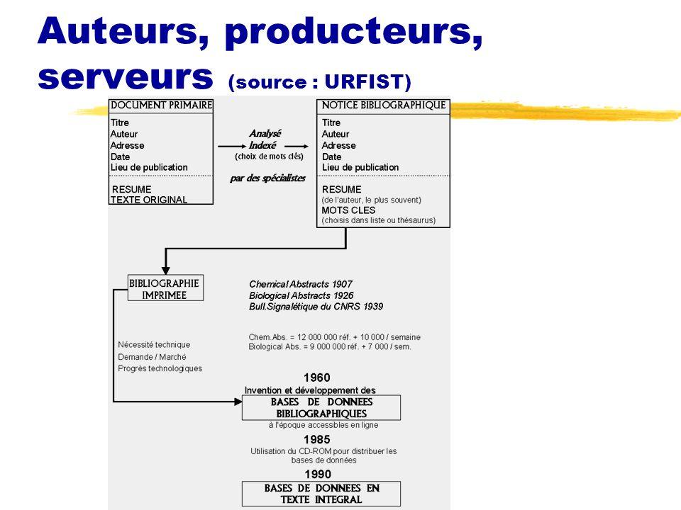 zSecteur 700/Eurodata (Xerfi) texte intégral de 500 études Xerfi zDiane : bilans complets de 900.000 entreprises françaises (équivalent européen, Amadeus) zInfinancials (ex Eurofinancials): rapports annuels, ratios, 20.000 entreprises cotées mondiales