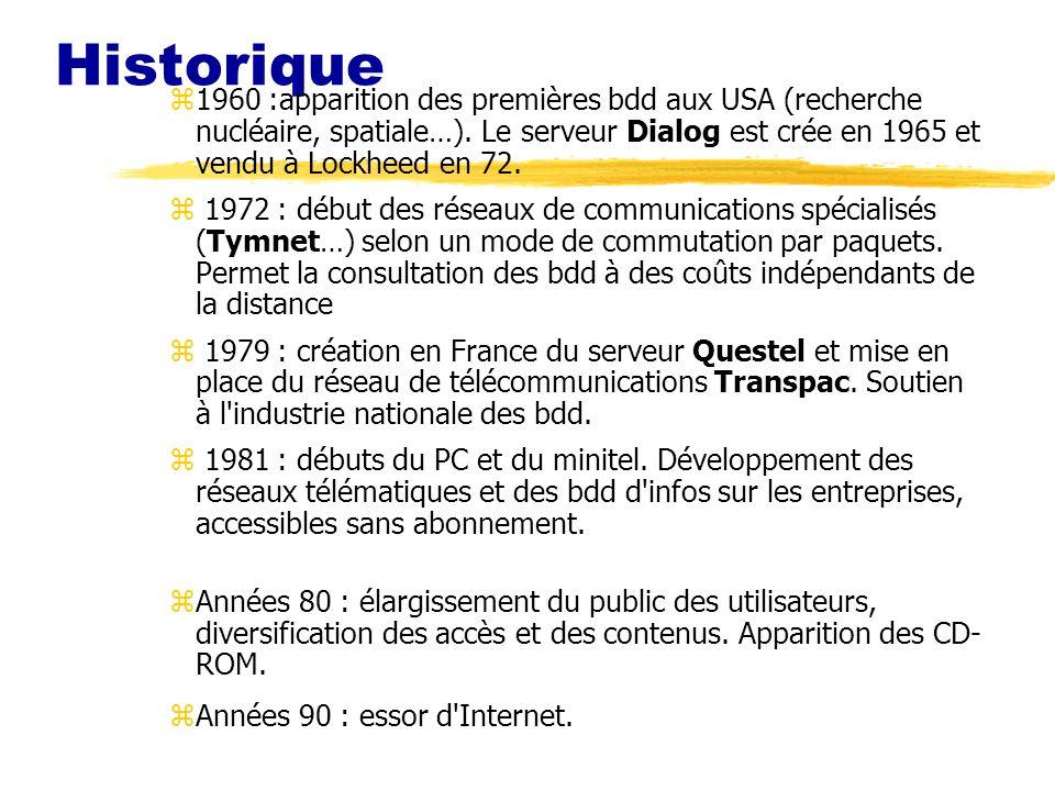Modes d accès z Accès ASCII Matériel : micro-ordinateur, modem, logiciel de communication Abonnement à un serveur.