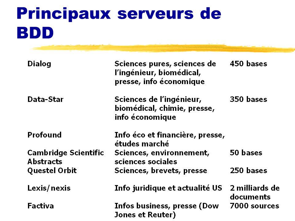 Chiffres : 220 000 entreprises françaises 11 millions dentreprises US….
