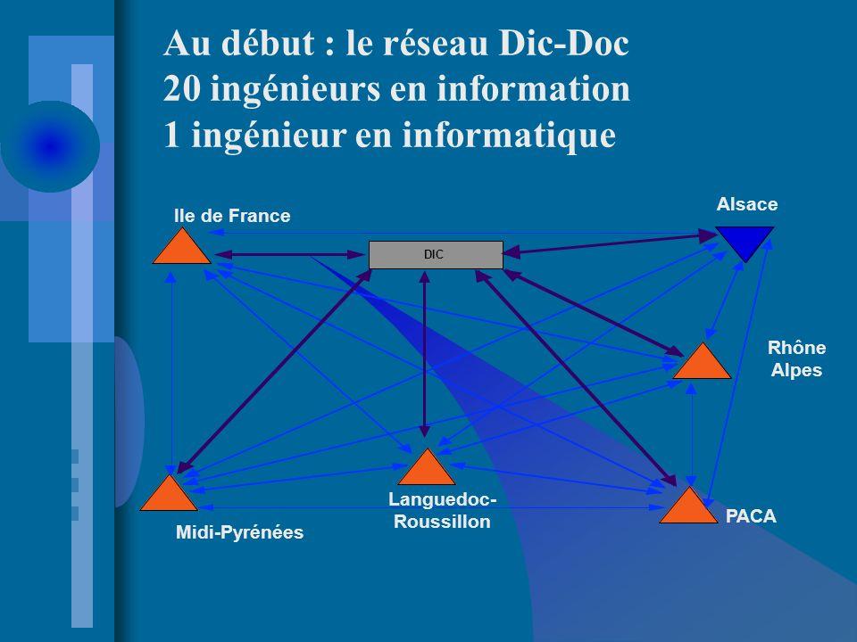 DIC Ile de France Alsace - Rhône Alpes PACA Languedoc- Roussillon Midi-Pyrénées Au début : le réseau Dic-Doc 20 ingénieurs en information 1 ingénieur en informatique