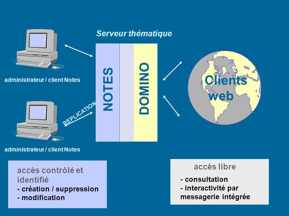 administrateur / client Notes accès contrôlé et identifié - création / suppression - modification NOTES DOMINO REPLICATION Serveur thématique - consul