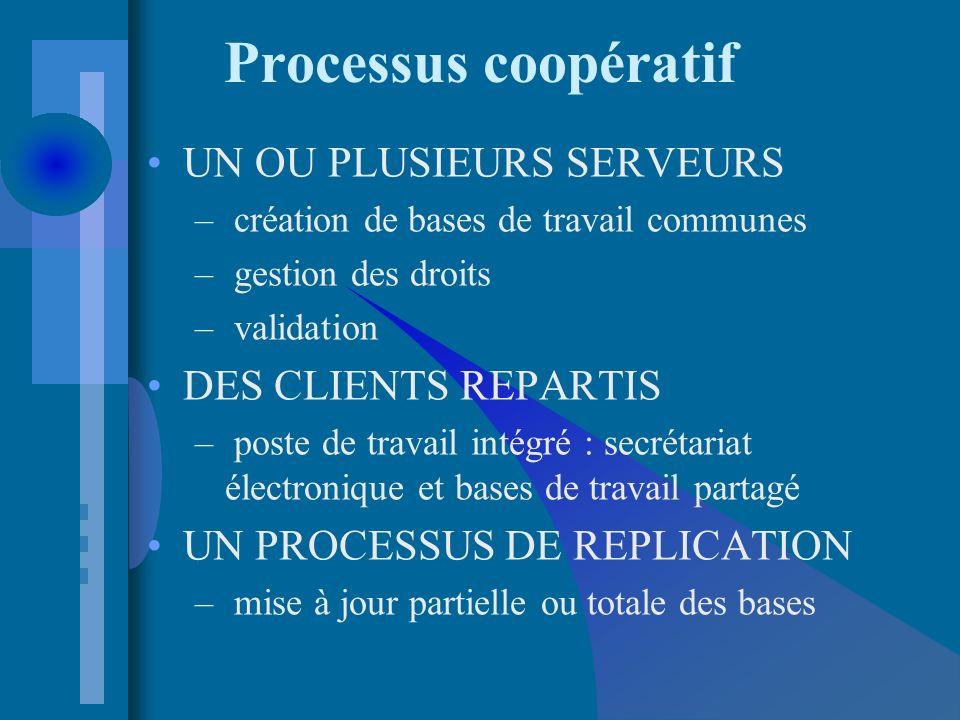 Processus coopératif UN OU PLUSIEURS SERVEURS – création de bases de travail communes – gestion des droits – validation DES CLIENTS REPARTIS – poste d