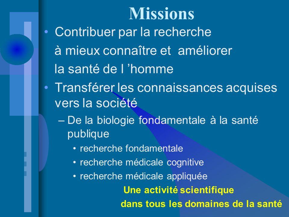 Missions Contribuer par la recherche à mieux connaître et améliorer la santé de l homme Transférer les connaissances acquises vers la société –De la biologie fondamentale à la santé publique recherche fondamentale recherche médicale cognitive recherche médicale appliquée Une activité scientifique dans tous les domaines de la santé